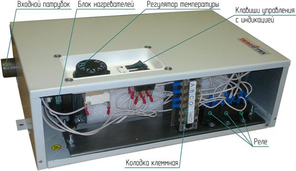Электрические котлы Теплотех